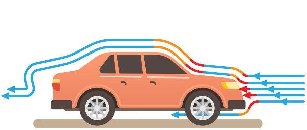 O formato dos carros ajuda a reduzir o arraste aerodinâmico.