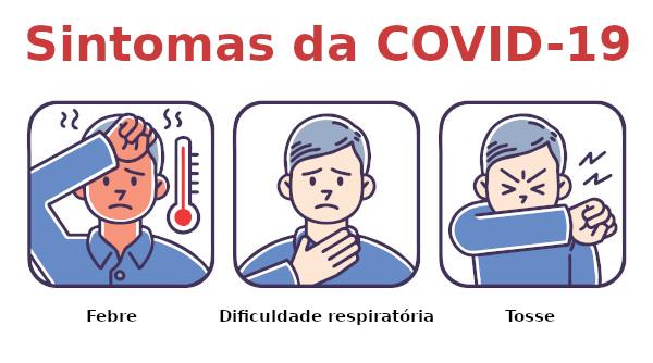Os principais sintomas da COVID-19 são febre, dificuldade respiratória e tosse.