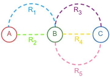 Para que serve a análise combinatória?
