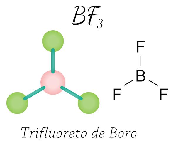 Estrutura molecular de trifluoreto de boro
