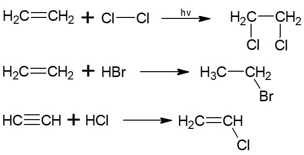 Reações orgânicas de adição formando haletos de alquila.
