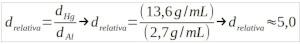 Cálculo da densidade relativa do mercúrio em relação à densidade do alumínio.