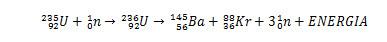 Esquema de reação do urânio-235