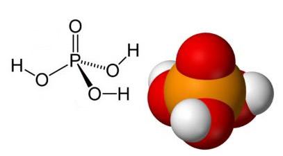 Fórmula do ácido fosfórico, usado tanto em refrigerantes à base de cola como em produtos de limpeza