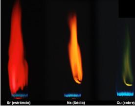 Elementos diferentes produzem luzes com cores diferentes.