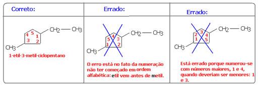 Exemplo de como fazer a nomenclatura de um cicloalcano ramificado.