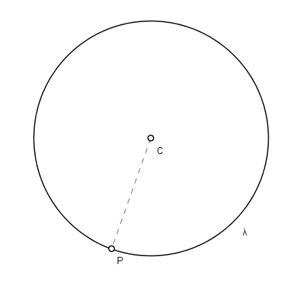 Ponto pertencente à circunferência