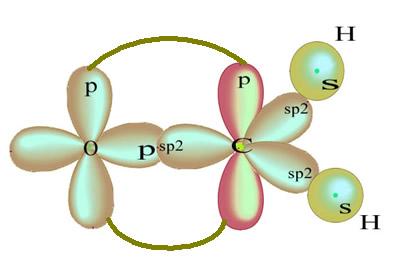 Estrutural do formol mostrando seus orbitais