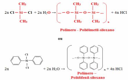 Reação de obtenção dos polímeros polidimetil-siloxano e polidifenil-siloxano.