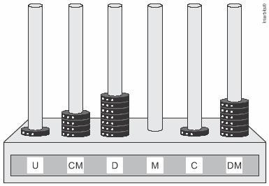 Ábaco com representação de um número – questão Enem 2016