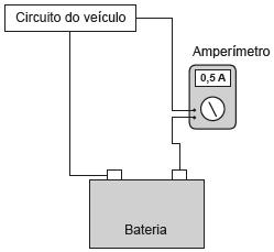 Opção B de ligação de amperímetro à bateria