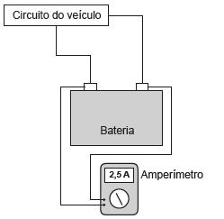 Opção C de ligação de amperímetro à bateria