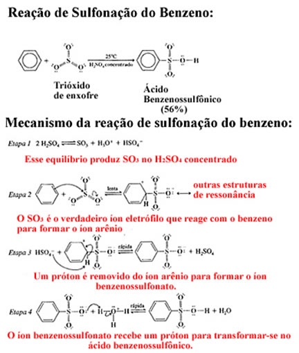 Reação de sulfonação do benzeno