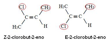Isômeros E-Z do 2-clorobut-2-eno