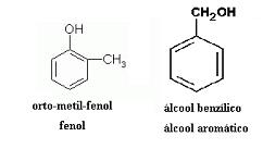 Isomeria de função entre um fenol e um éter aromático