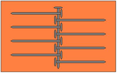 Colocando os oito pregos sobre o prego base