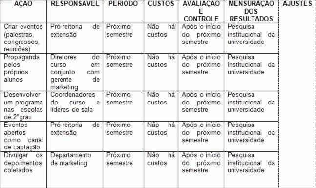 Avaliacao externa qualidade da educacao e influencia no curriculo da escola 6
