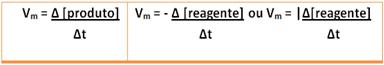 Fórmulas para o cálculo de velocidades de reações químicas