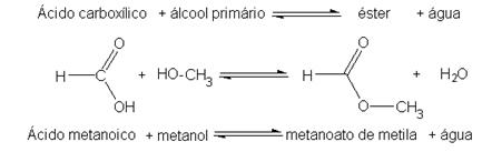 Reação de esterificação para a produção do metanoato de metila