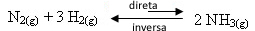 Deslocamento do equilíbrio para a esquerda pela adição de produtos