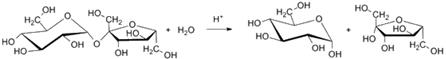 Síntese de hidrólise da sacarose para a formação do açúcar invertido