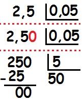 Divisão entre decimais