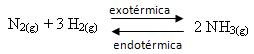 Reação em equilíbrio químico