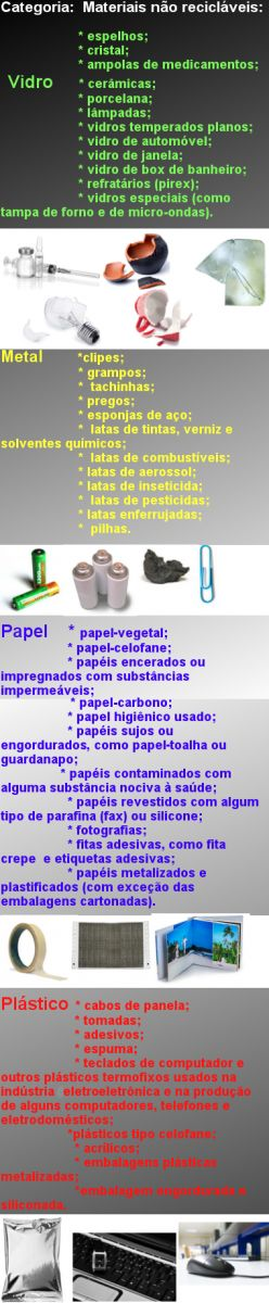 Materiais não recicláveis que podem atrapalhar o processo de reciclagem