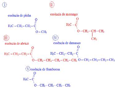 Fórmulas de ésteres usados como essências