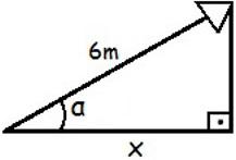 Representação da situação descrita na questão 2