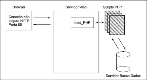 Demonstração da Figura 19