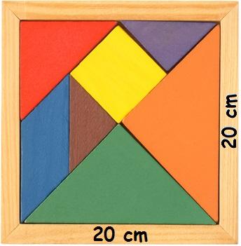 Esse quadrado corresponde a figura anterior, a área de ambas são iguais