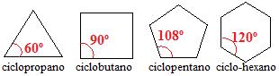 Ângulos de ligações de cicloalcanos