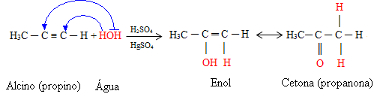 Reação de hidratação do propino para obtenção da propanona