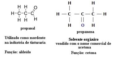 Exemplo de isomeria de função entre aldeído e cetona