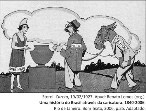 Charge sobre antiga prática eleitoral. Reprodução/Fuvest. Disponível em http://educacao.globo.com/provas/fuvest-2014/questoes/68.html