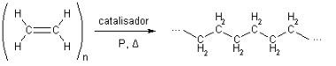 Polimerização do etileno em polietileno