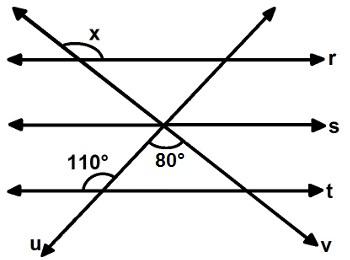 Retas r, s e t paralelas e interceptadas pelas retas transversais u e v
