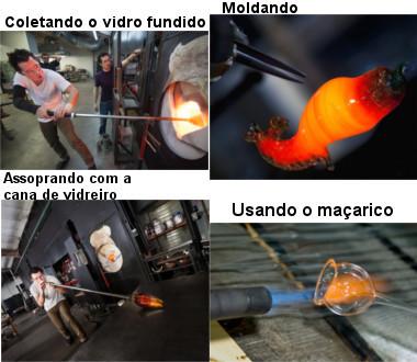 Etapas de fabricação de vidro de modo artesanal