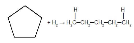 Reação de adição no ciclobutano utilizando hidrogênio