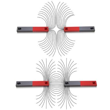 Representação da interação entre polos magnéticos
