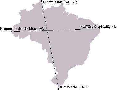 Mapa dos pontos extremos brasileiros *