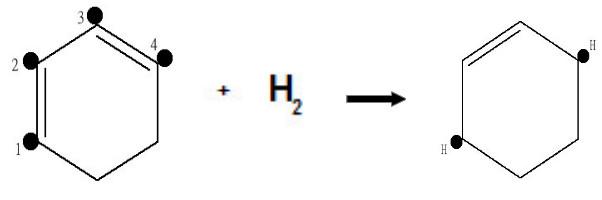 Hidrogenação do ciclo-hex-1,3-dieno
