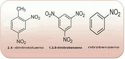 Exemplos de fórmulas estruturais de nitrocompostos aromáticos