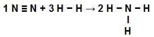 Equação demonstrando as ligações na formação do NH3