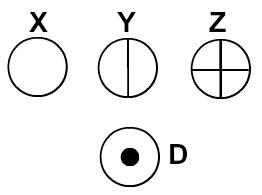 Átomos representados segundo a teoria atômica de Dalton
