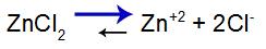 Equação do equilíbrio de dissociação do sal