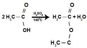Equação da reação de eliminação intermolecular do ácido etanoico