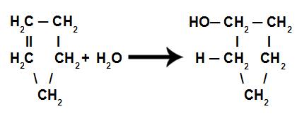 Equação representando a hidratação do cicleno