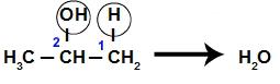 Equação da perda de átomos nas moléculas de propan-2-ol